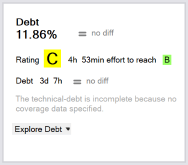 NDepend - debt info